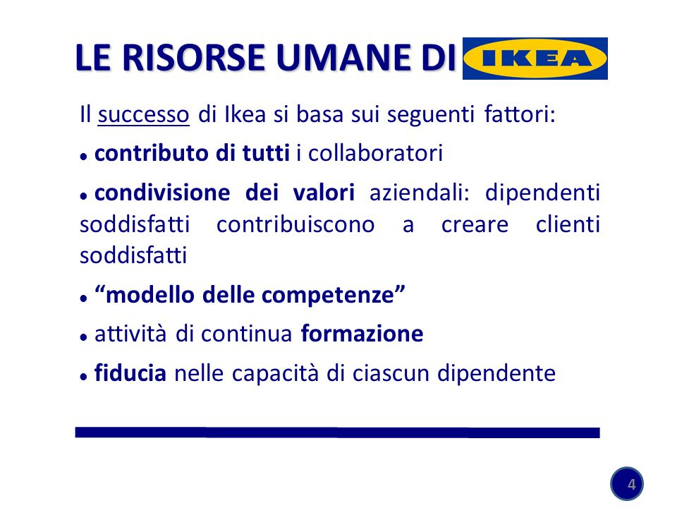 LE RISORSE UMANE DI IKEA