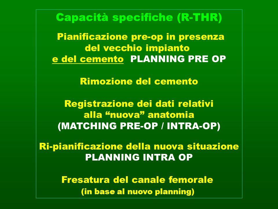 Capacità specifiche (R-THR)