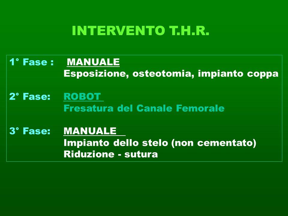 INTERVENTO T.H.R. 1° Fase : MANUALE