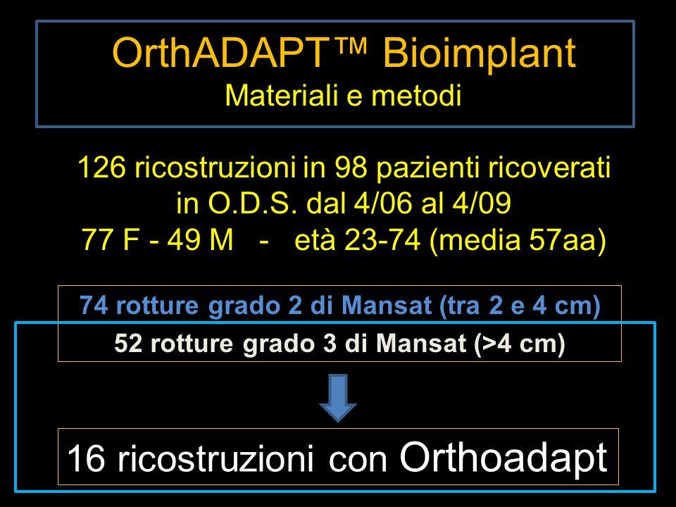 OrthADAPT™ Bioimplant