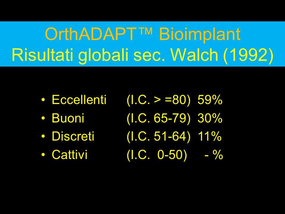 OrthADAPT™ Bioimplant Risultati globali sec. Walch (1992)