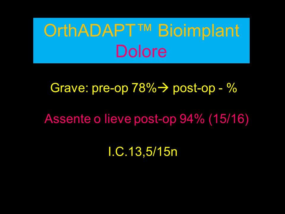 OrthADAPT™ Bioimplant Dolore