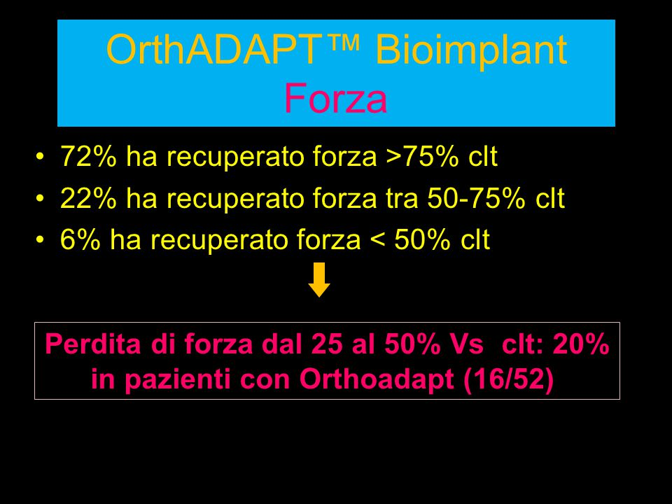 OrthADAPT™ Bioimplant Forza