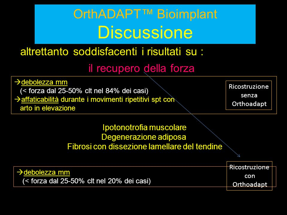 Discussione OrthADAPT™ Bioimplant