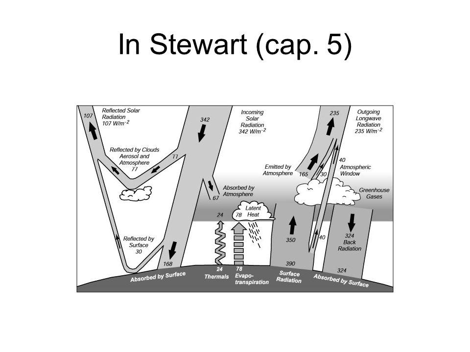 In Stewart (cap. 5)