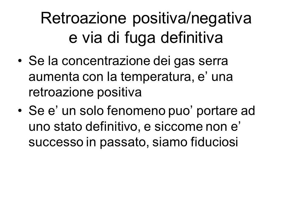 Retroazione positiva/negativa e via di fuga definitiva