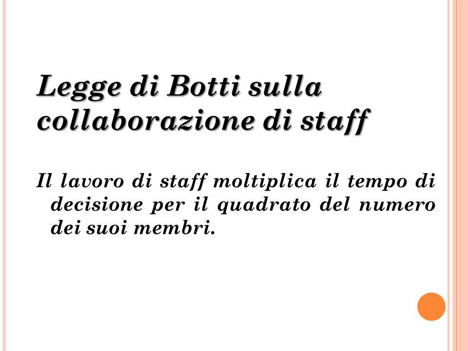 Legge di Botti sulla collaborazione di staff