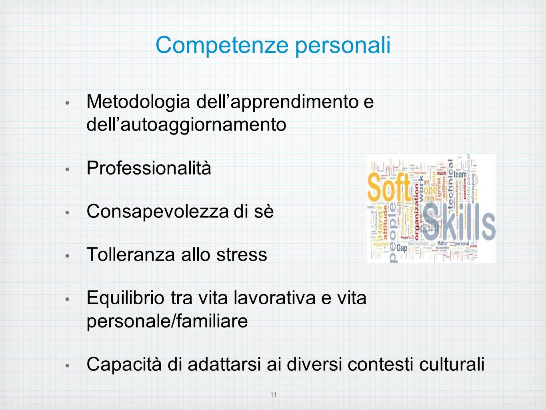 Competenze personali Metodologia dell'apprendimento e dell'autoaggiornamento. Professionalità. Consapevolezza di sè.