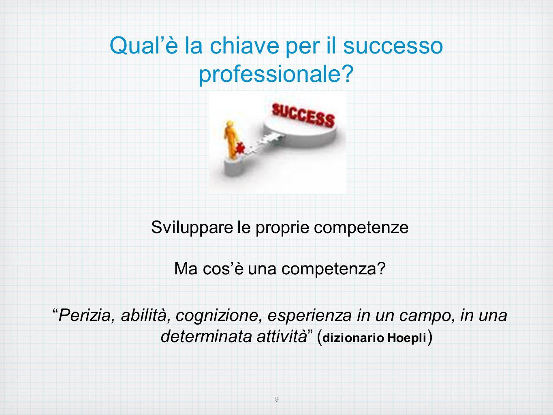 Qual'è la chiave per il successo professionale