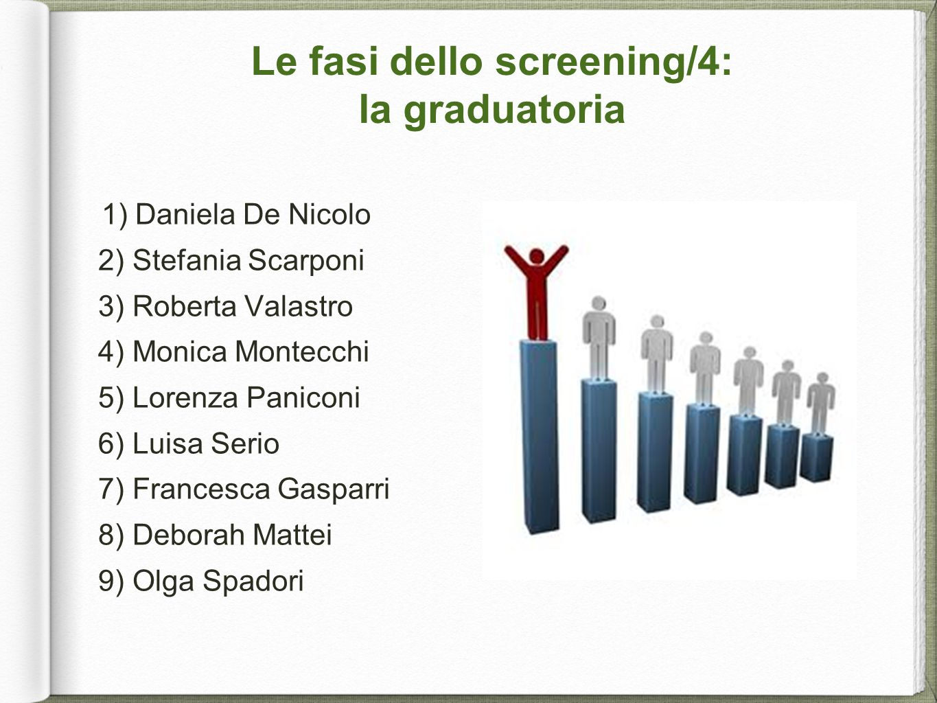 Le fasi dello screening/4: la graduatoria