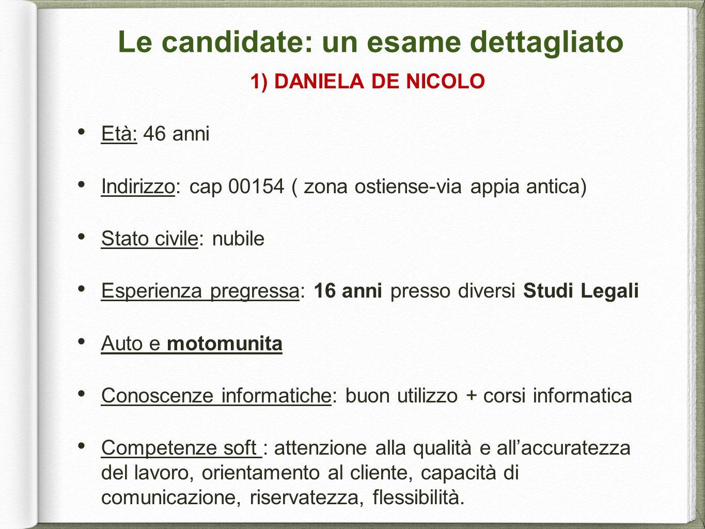Le candidate: un esame dettagliato