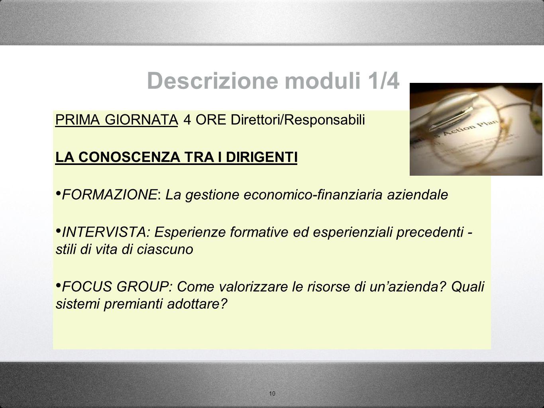Descrizione moduli 1/4 PRIMA GIORNATA 4 ORE Direttori/Responsabili