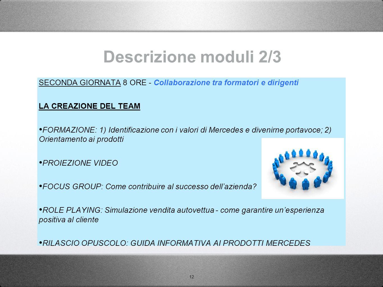 Descrizione moduli 2/3 SECONDA GIORNATA 8 ORE - Collaborazione tra formatori e dirigenti. LA CREAZIONE DEL TEAM.