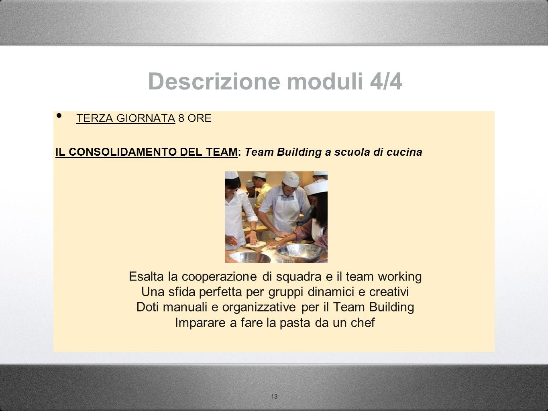 Descrizione moduli 4/4 TERZA GIORNATA 8 ORE. IL CONSOLIDAMENTO DEL TEAM: Team Building a scuola di cucina.