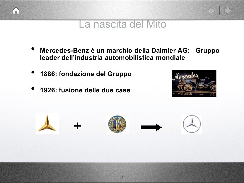 La nascita del Mito Mercedes-Benz è un marchio della Daimler AG: Gruppo leader dell'industria automobilistica mondiale.