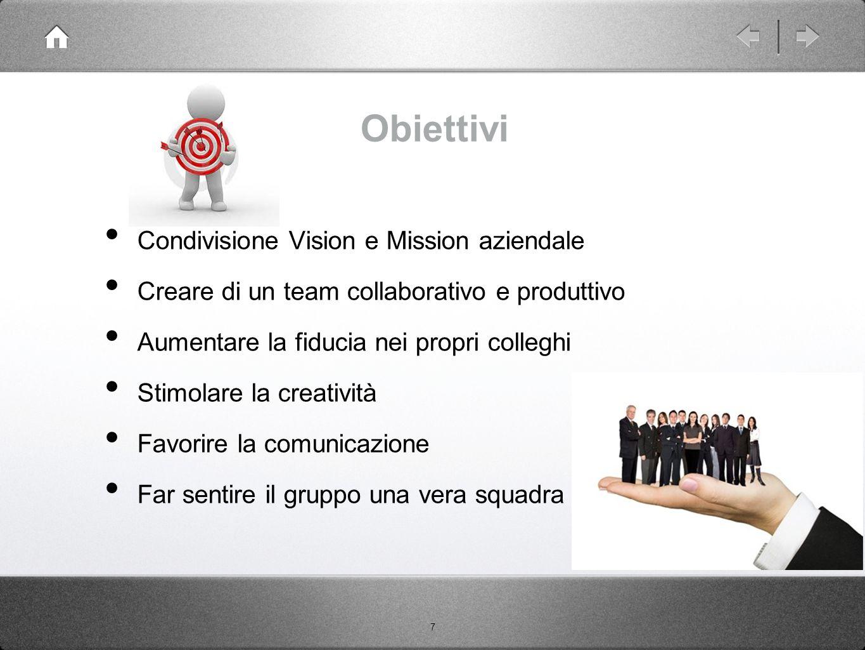 Obiettivi Condivisione Vision e Mission aziendale