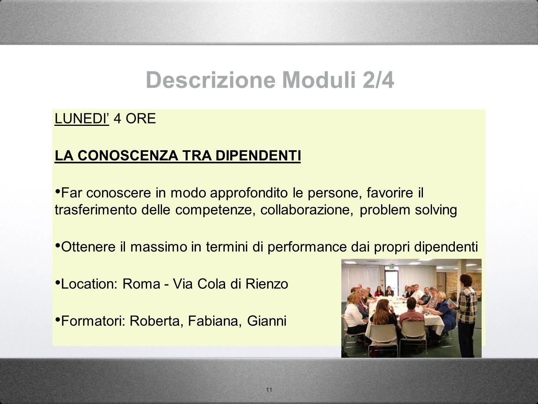 Descrizione Moduli 2/4 LUNEDI' 4 ORE LA CONOSCENZA TRA DIPENDENTI