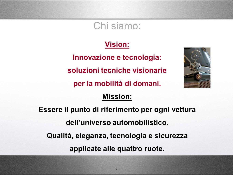 Chi siamo: Vision: Innovazione e tecnologia: