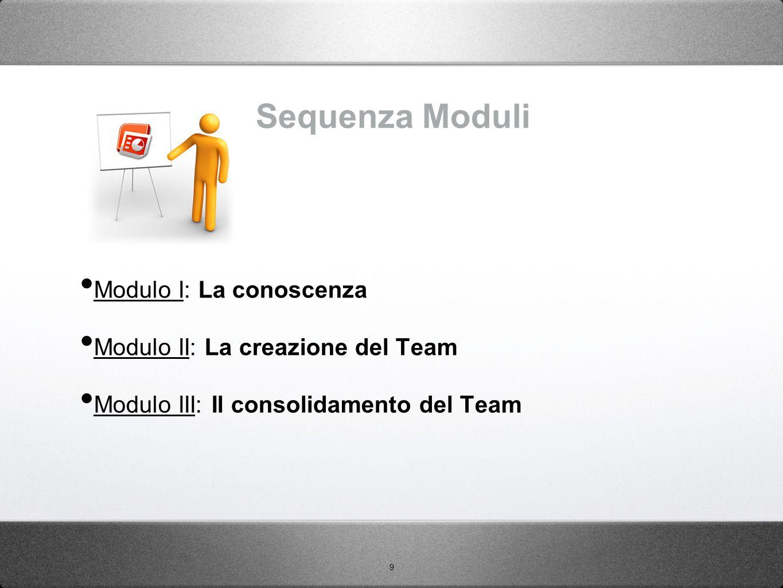Sequenza Moduli Modulo I: La conoscenza