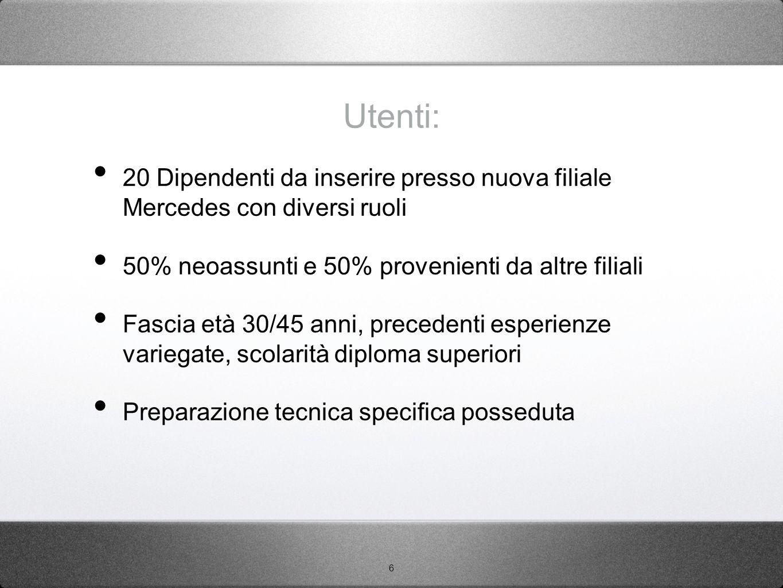 Utenti: 20 Dipendenti da inserire presso nuova filiale Mercedes con diversi ruoli. 50% neoassunti e 50% provenienti da altre filiali.