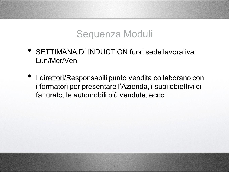 Sequenza Moduli SETTIMANA DI INDUCTION fuori sede lavorativa: Lun/Mer/Ven.