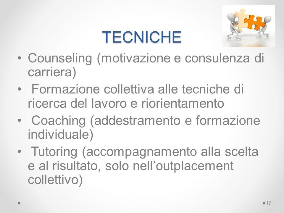 TECNICHE Counseling (motivazione e consulenza di carriera)