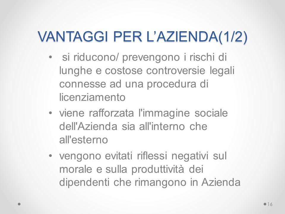 VANTAGGI PER L'AZIENDA(1/2)