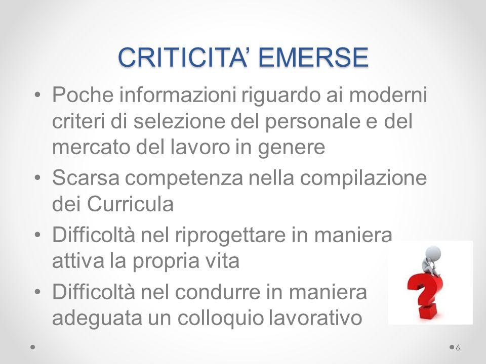 CRITICITA' EMERSE Poche informazioni riguardo ai moderni criteri di selezione del personale e del mercato del lavoro in genere.