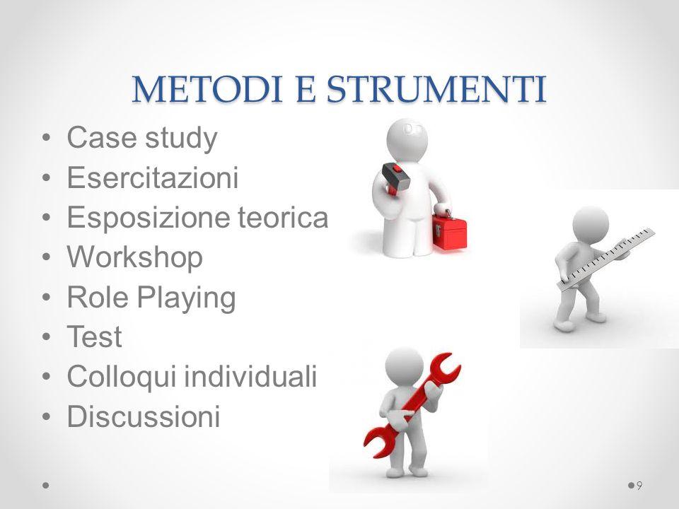 METODI E STRUMENTI Case study Esercitazioni Esposizione teorica