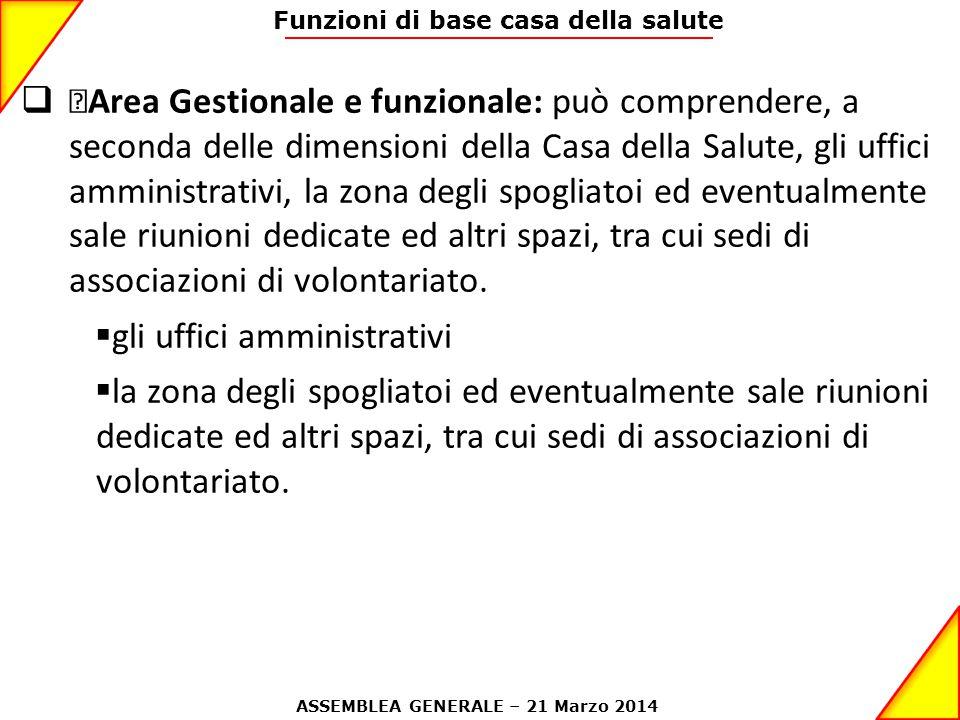 Funzioni di base casa della salute ASSEMBLEA GENERALE – 21 Marzo 2014