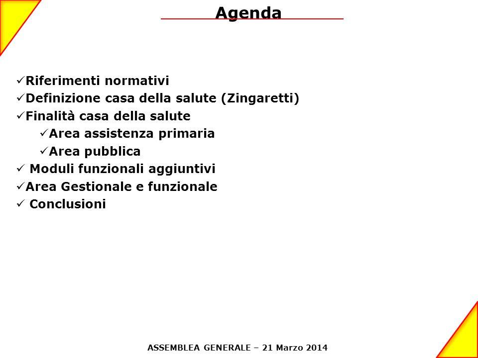 ASSEMBLEA GENERALE – 21 Marzo 2014