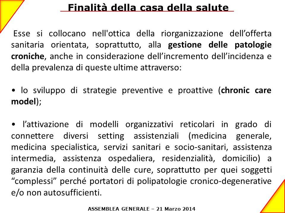 Finalità della casa della salute ASSEMBLEA GENERALE – 21 Marzo 2014