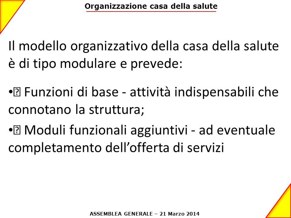 Organizzazione casa della salute ASSEMBLEA GENERALE – 21 Marzo 2014