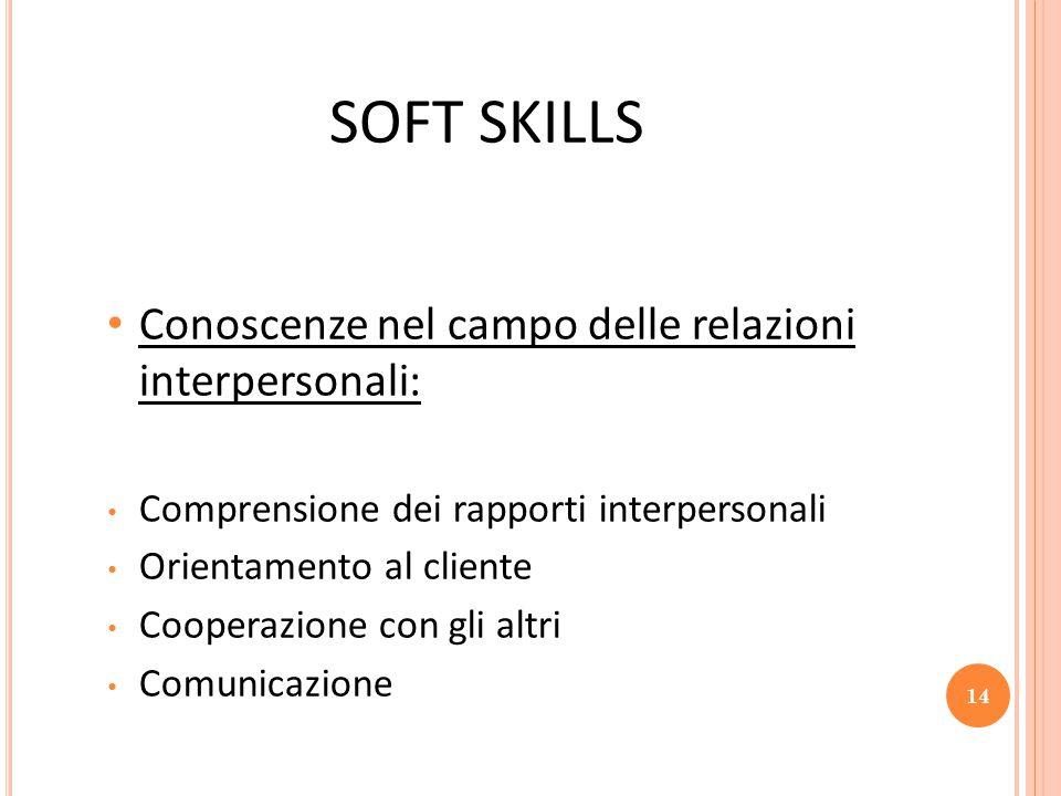 SOFT SKILLS Conoscenze nel campo delle relazioni interpersonali: