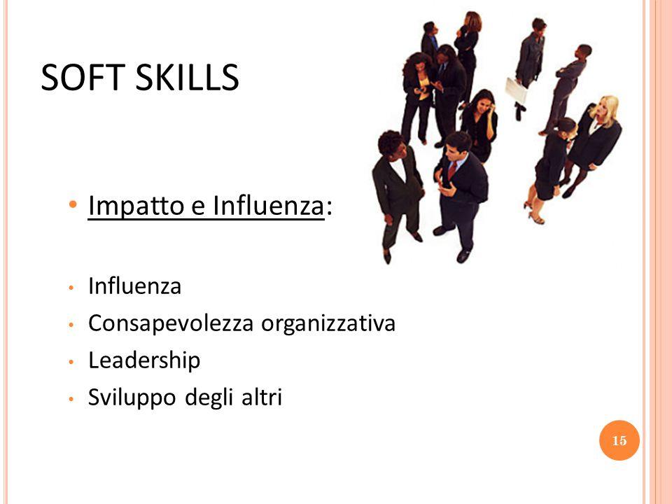 SOFT SKILLS Impatto e Influenza: Influenza