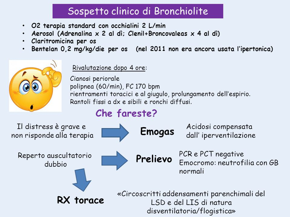 Sospetto clinico di Bronchiolite