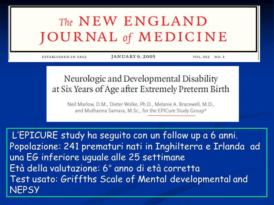 L'EPICURE study ha seguito con un follow up a 6 anni.