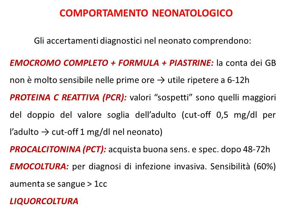 COMPORTAMENTO NEONATOLOGICO