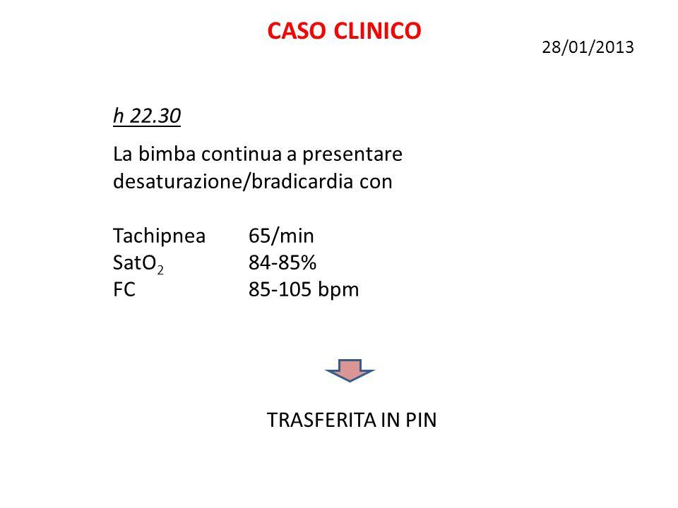 CASO CLINICO 28/01/2013. h 22.30. La bimba continua a presentare desaturazione/bradicardia con. Tachipnea 65/min.