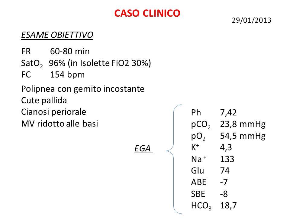 CASO CLINICO ESAME OBIETTIVO FR 60-80 min