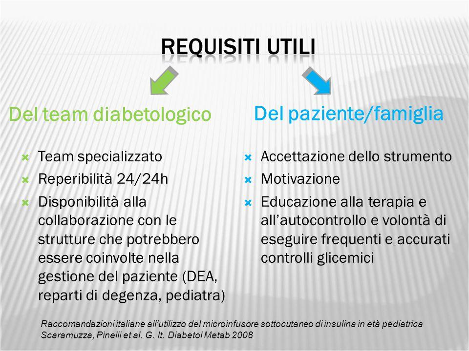 Del team diabetologico