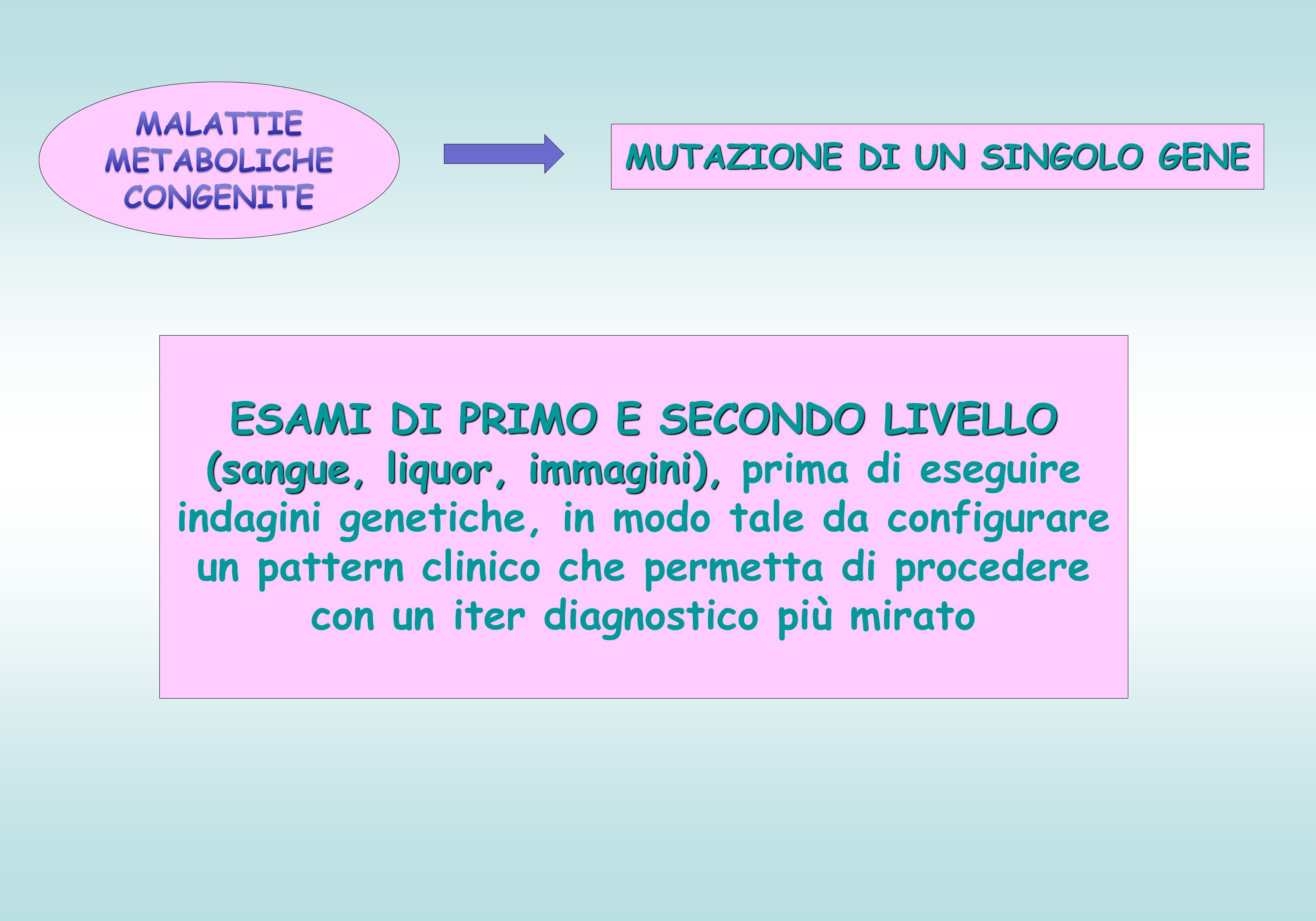 Universita degli studi di siena ppt video online scaricare for Planimetrie domestiche di livello singolo