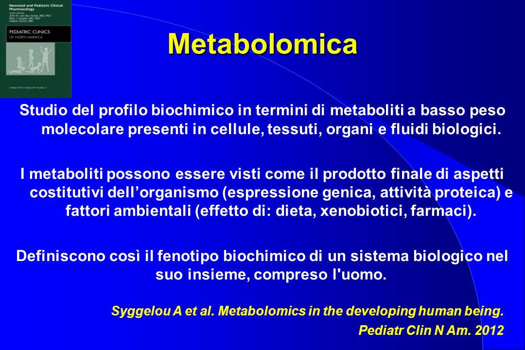 Metabolomica Studio del profilo biochimico in termini di metaboliti a basso peso molecolare presenti in cellule, tessuti, organi e fluidi biologici.