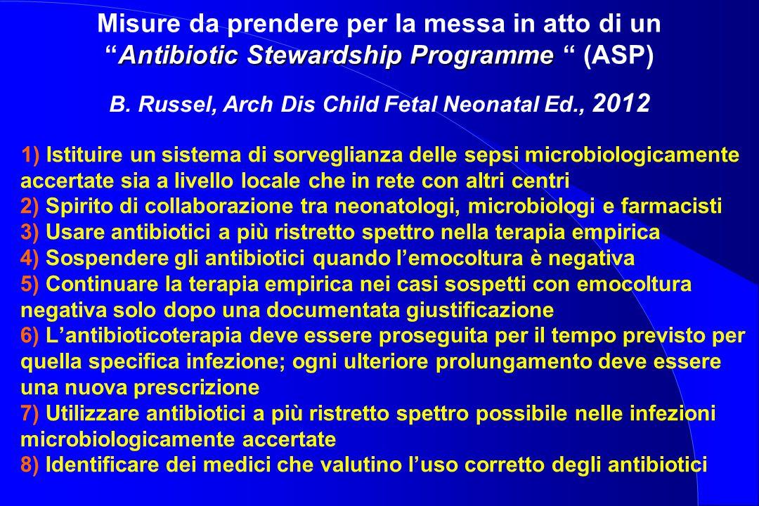 B. Russel, Arch Dis Child Fetal Neonatal Ed., 2012