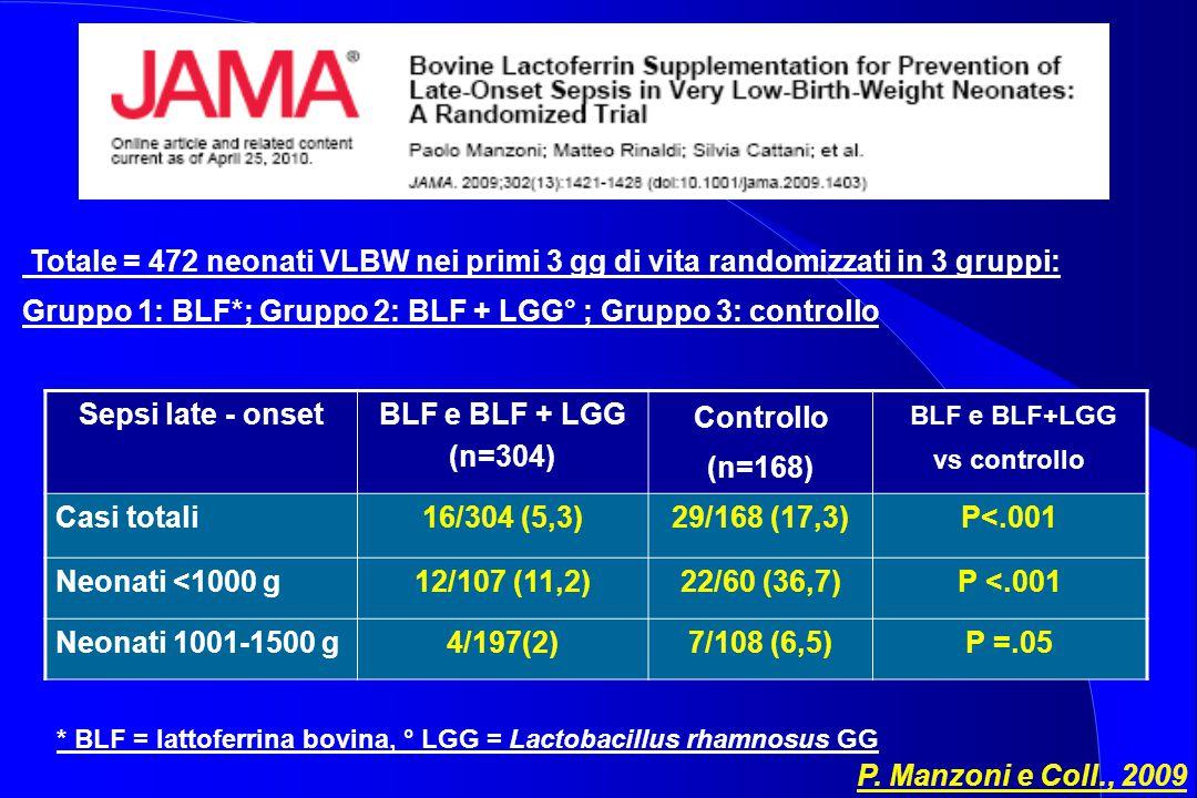 Gruppo 1: BLF*; Gruppo 2: BLF + LGG° ; Gruppo 3: controllo