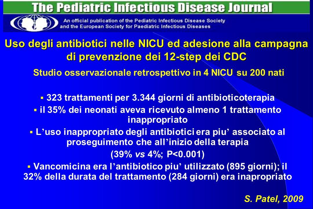 Uso degli antibiotici nelle NICU ed adesione alla campagna di prevenzione dei 12-step dei CDC