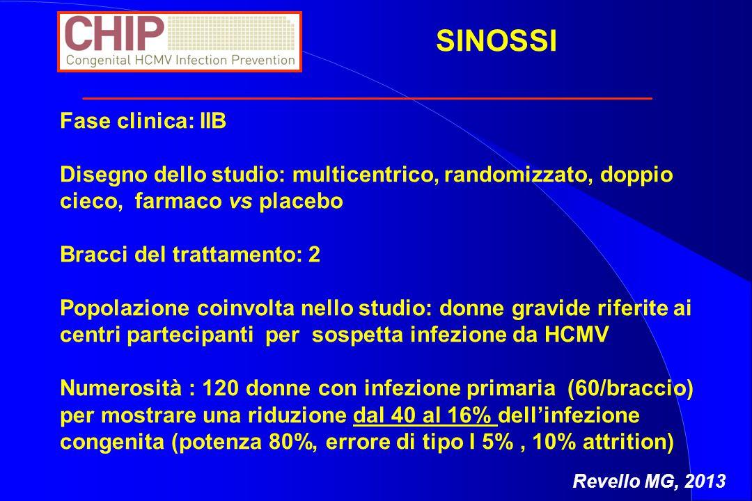 SINOSSI Fase clinica: IIB