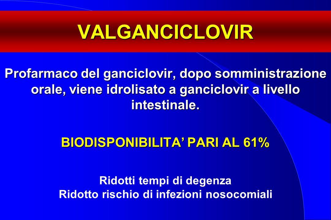 VALGANCICLOVIR Profarmaco del ganciclovir, dopo somministrazione orale, viene idrolisato a ganciclovir a livello intestinale.