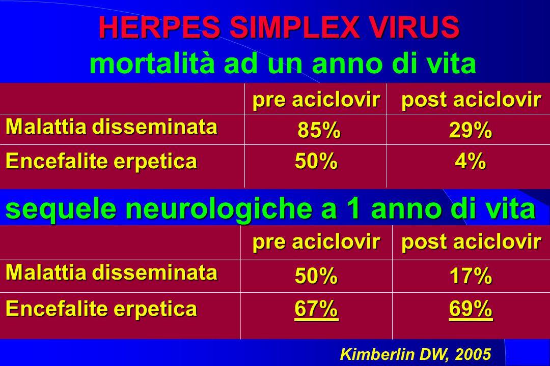 HERPES SIMPLEX VIRUS mortalità ad un anno di vita