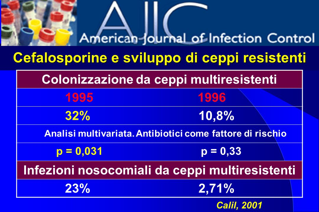 Cefalosporine e sviluppo di ceppi resistenti